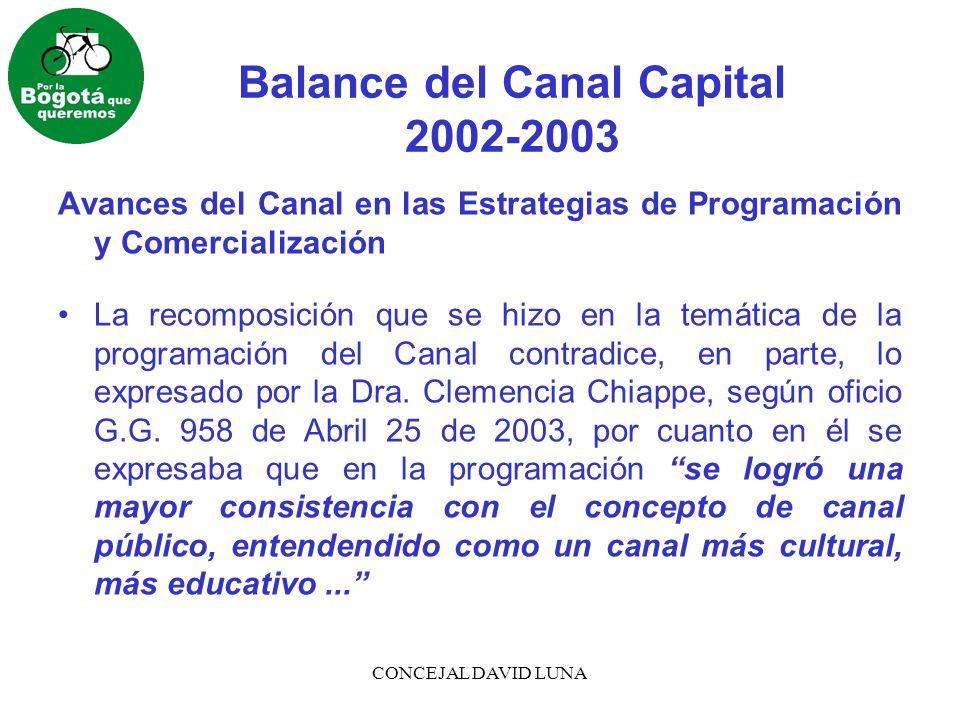CONCEJAL DAVID LUNA Balance del Canal Capital 2002-2003 Avances del Canal en las Estrategias de Programación y Comercialización La recomposición que s
