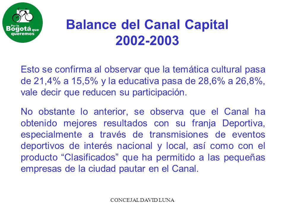 CONCEJAL DAVID LUNA Balance del Canal Capital 2002-2003 Esto se confirma al observar que la temática cultural pasa de 21,4% a 15,5% y la educativa pasa de 28,6% a 26,8%, vale decir que reducen su participación.