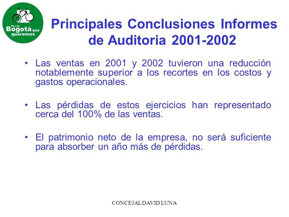 CONCEJAL DAVID LUNA Principales Conclusiones Informes de Auditoria 2001-2002 Las ventas en 2001 y 2002 tuvieron una reducción notablemente superior a los recortes en los costos y gastos operacionales.