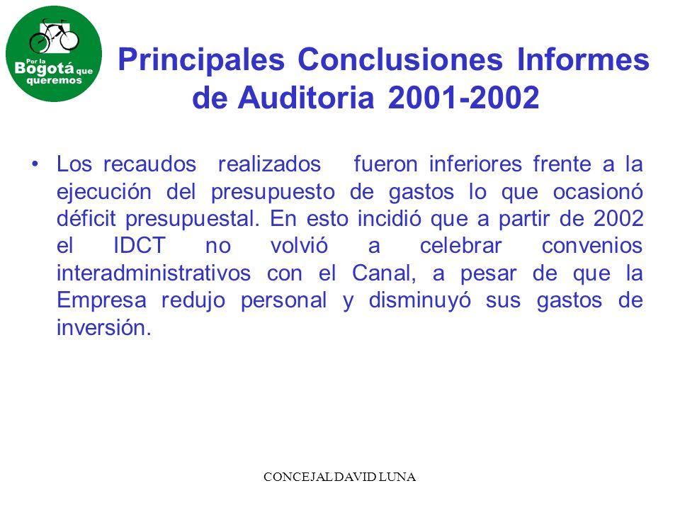 CONCEJAL DAVID LUNA Principales Conclusiones Informes de Auditoria 2001-2002 Los recaudos realizados fueron inferiores frente a la ejecución del presupuesto de gastos lo que ocasionó déficit presupuestal.