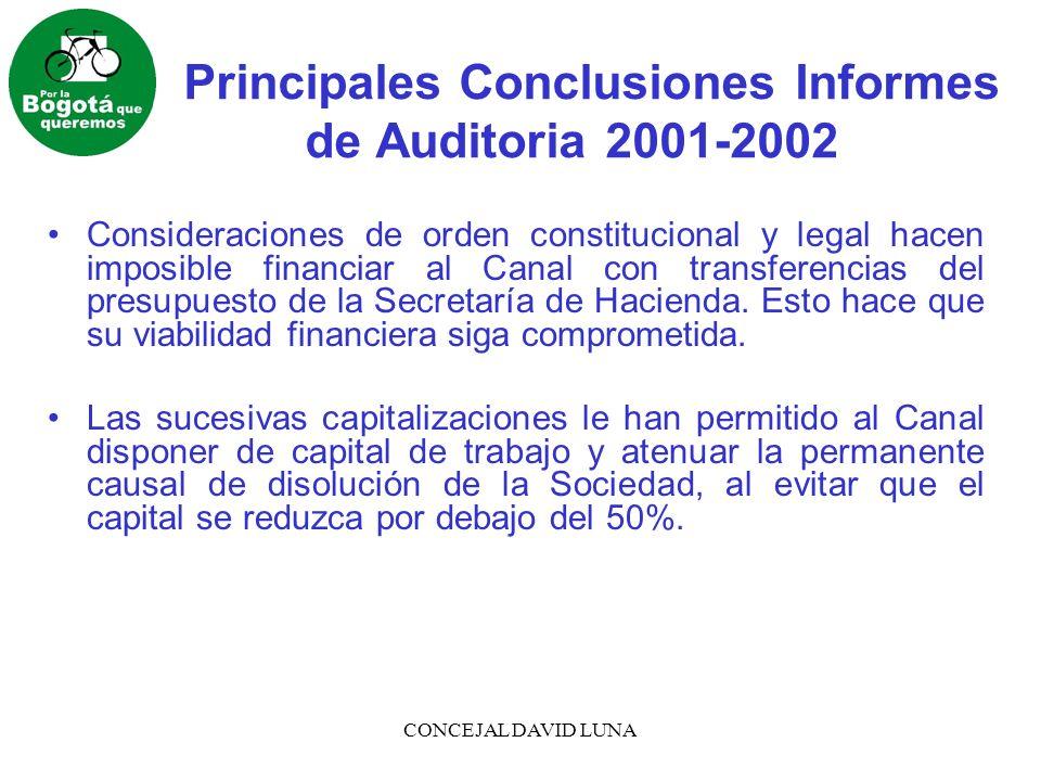 CONCEJAL DAVID LUNA Principales Conclusiones Informes de Auditoria 2001-2002 La aplicación de la Ley 617 de 2000 afectó a las Entidades Distritales en su capacidad de comprar espacios al Canal Capital.