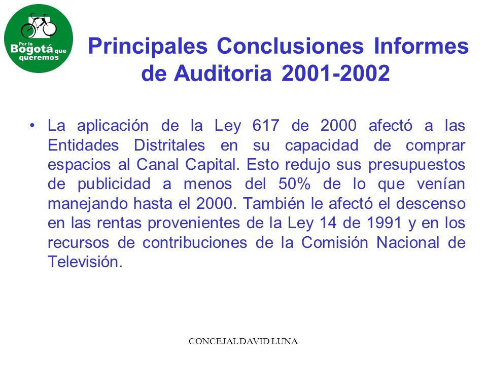 CONCEJAL DAVID LUNA Principales Conclusiones Informes de Auditoria 2001-2002 La aplicación de la Ley 617 de 2000 afectó a las Entidades Distritales en