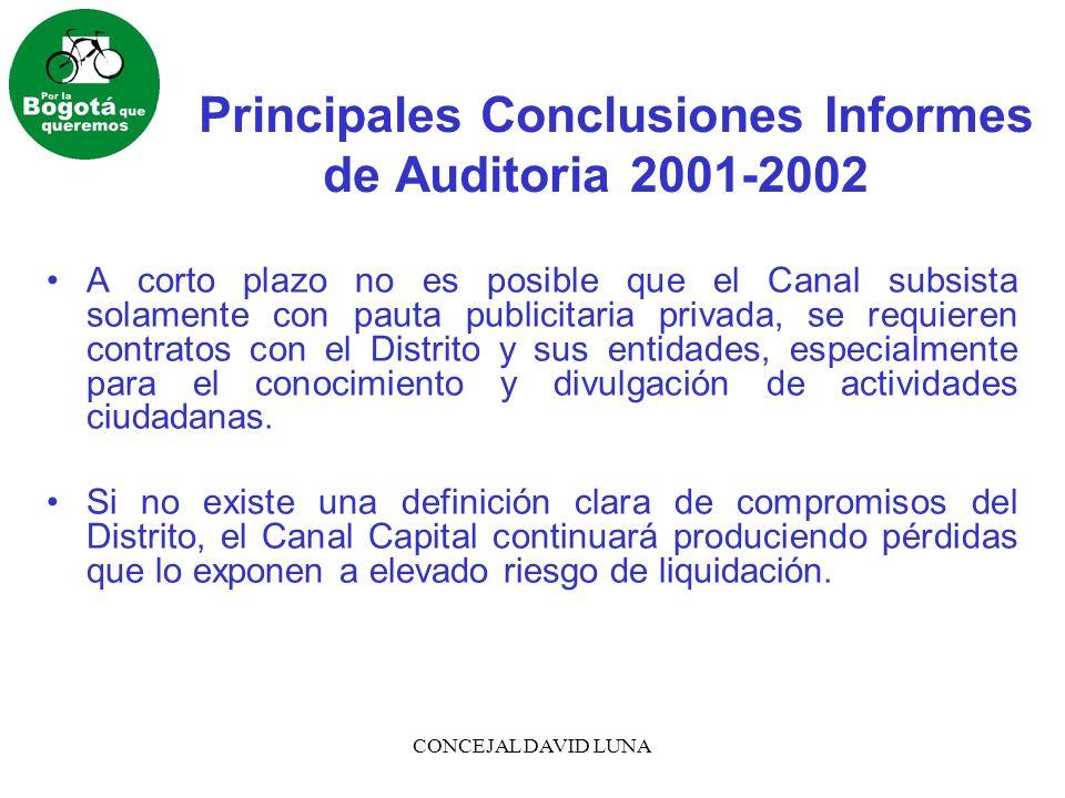 CONCEJAL DAVID LUNA Principales Conclusiones Informes de Auditoria 2001-2002 A corto plazo no es posible que el Canal subsista solamente con pauta pub