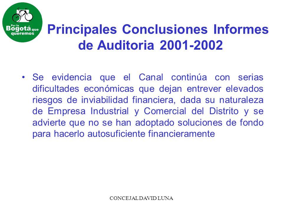 CONCEJAL DAVID LUNA Principales Conclusiones Informes de Auditoria 2001-2002 Se evidencia que el Canal continúa con serias dificultades económicas que