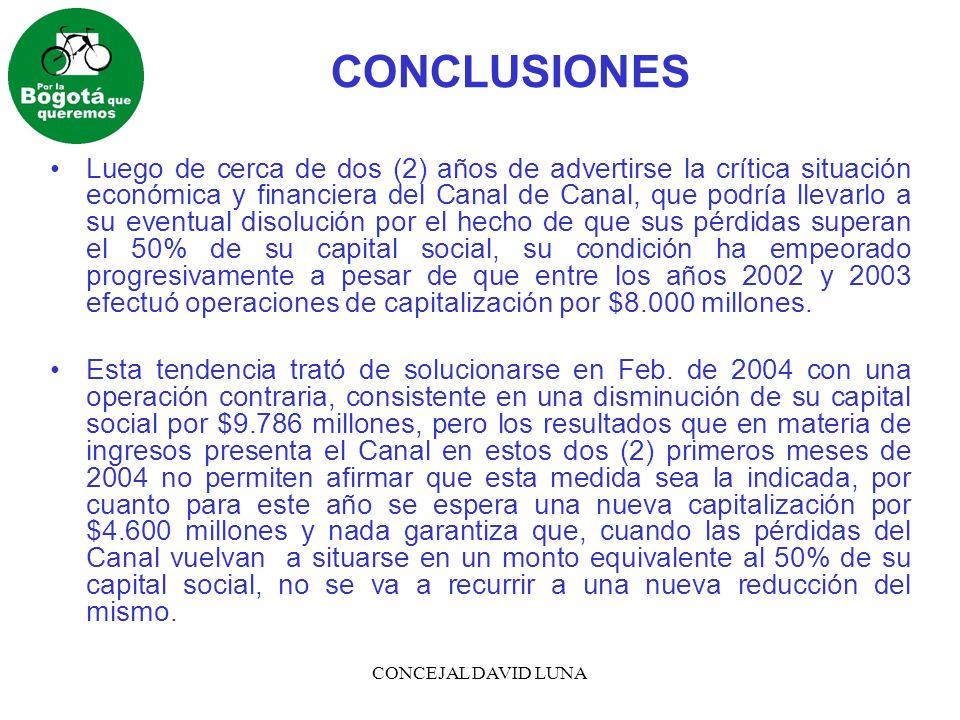 CONCEJAL DAVID LUNA CONCLUSIONES Luego de cerca de dos (2) años de advertirse la crítica situación económica y financiera del Canal de Canal, que podría llevarlo a su eventual disolución por el hecho de que sus pérdidas superan el 50% de su capital social, su condición ha empeorado progresivamente a pesar de que entre los años 2002 y 2003 efectuó operaciones de capitalización por $8.000 millones.