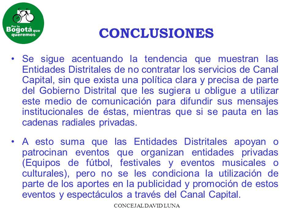 CONCEJAL DAVID LUNA CONCLUSIONES Se sigue acentuando la tendencia que muestran las Entidades Distritales de no contratar los servicios de Canal Capita