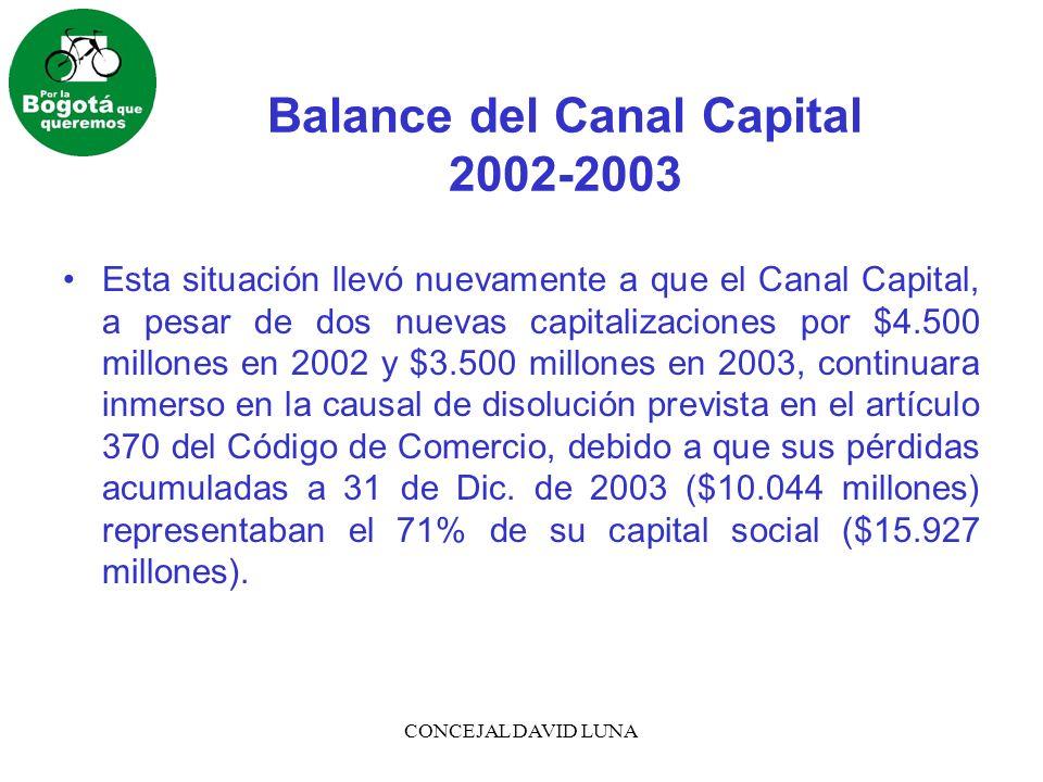 CONCEJAL DAVID LUNA Balance del Canal Capital 2002-2003 Esta situación llevó nuevamente a que el Canal Capital, a pesar de dos nuevas capitalizaciones por $4.500 millones en 2002 y $3.500 millones en 2003, continuara inmerso en la causal de disolución prevista en el artículo 370 del Código de Comercio, debido a que sus pérdidas acumuladas a 31 de Dic.