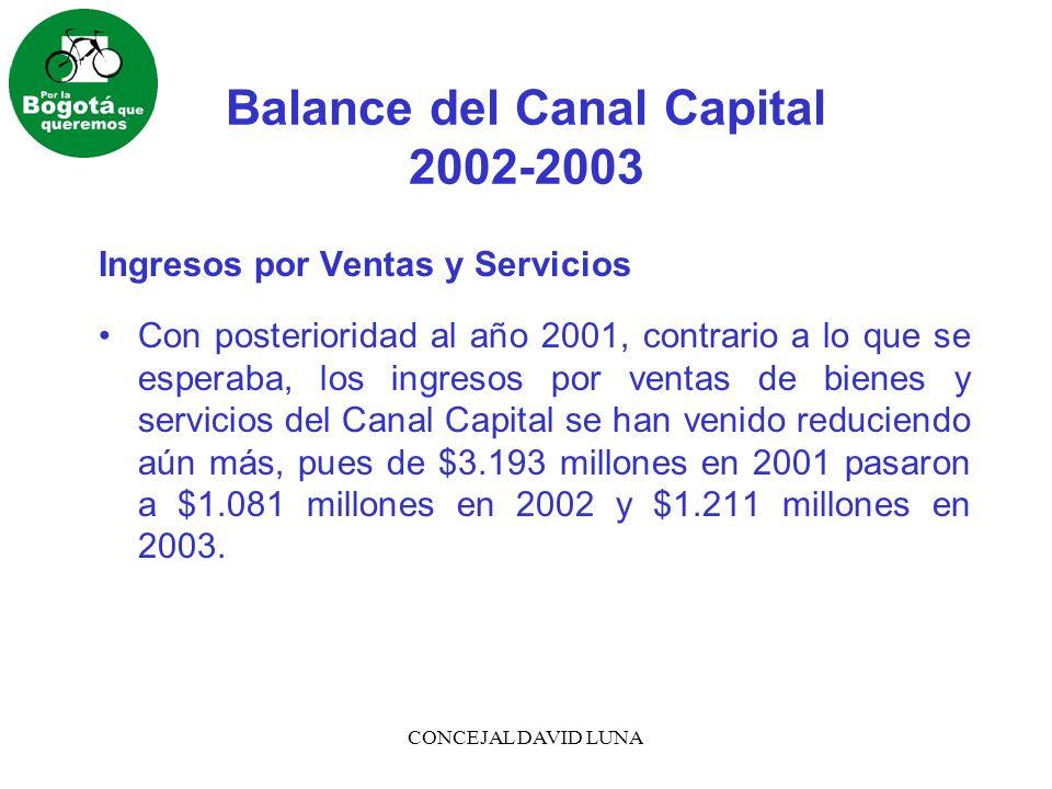CONCEJAL DAVID LUNA Balance del Canal Capital 2002-2003 Ingresos por Ventas y Servicios Con posterioridad al año 2001, contrario a lo que se esperaba,