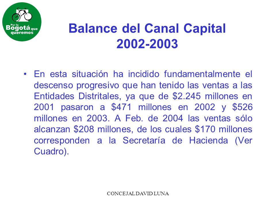CONCEJAL DAVID LUNA Balance del Canal Capital 2002-2003 En esta situación ha incidido fundamentalmente el descenso progresivo que han tenido las ventas a las Entidades Distritales, ya que de $2.245 millones en 2001 pasaron a $471 millones en 2002 y $526 millones en 2003.