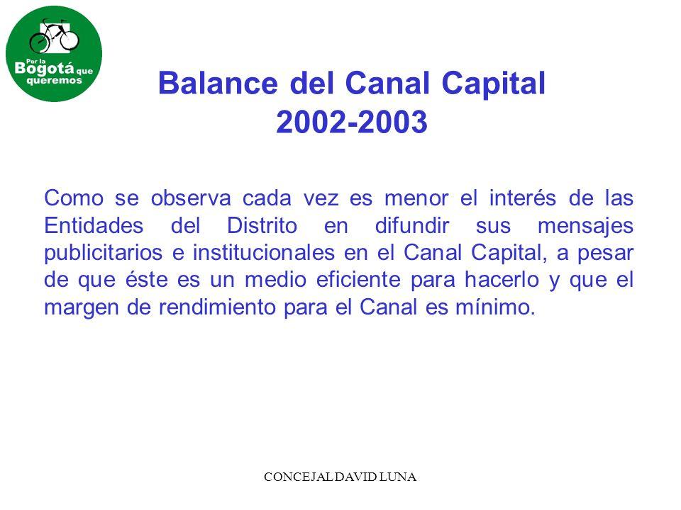 CONCEJAL DAVID LUNA Balance del Canal Capital 2002-2003 Esta situación contrasta con lo informado por el Canal Capital en el sentido de que se logró la participación de un mayor número de entidades distritales frente a las vinculadas en el año anterior ya que de 12 entidades que contraron en 2002 se pasó a 11 entidades en 2003.