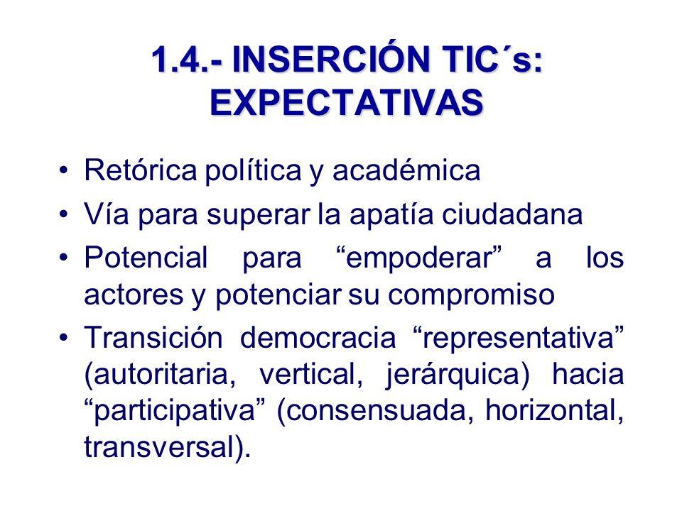 1.4.- INSERCIÓN TIC´s: EXPECTATIVAS Retórica política y académica Vía para superar la apatía ciudadana Potencial para empoderar a los actores y potenciar su compromiso Transición democracia representativa (autoritaria, vertical, jerárquica) hacia participativa (consensuada, horizontal, transversal).