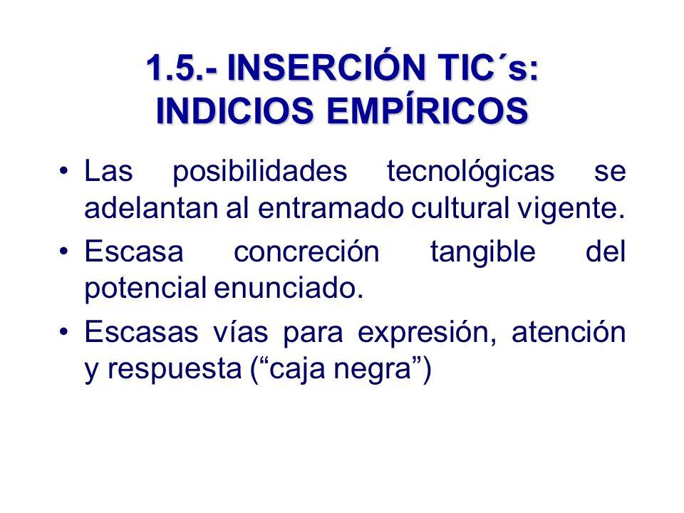 1.5.- INSERCIÓN TIC´s: INDICIOS EMPÍRICOS Las posibilidades tecnológicas se adelantan al entramado cultural vigente.