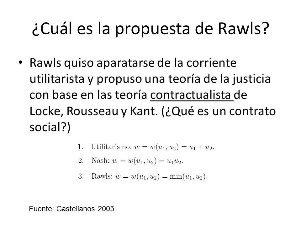 ¿Cuál es la propuesta de Rawls? Rawls quiso aparatarse de la corriente utilitarista y propuso una teoría de la justicia con base en las teoría contrac
