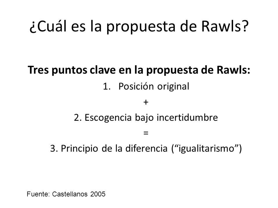 ¿Cuál es la propuesta de Rawls? Tres puntos clave en la propuesta de Rawls: 1.Posición original + 2. Escogencia bajo incertidumbre = 3. Principio de l