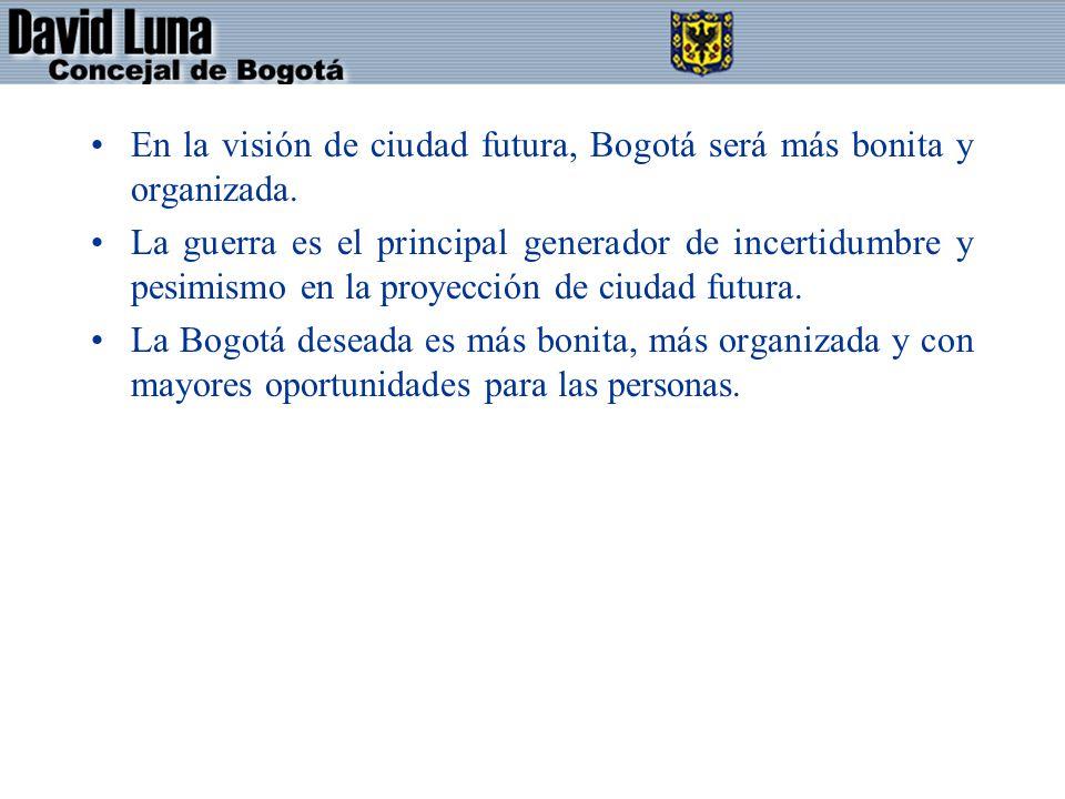En la visión de ciudad futura, Bogotá será más bonita y organizada. La guerra es el principal generador de incertidumbre y pesimismo en la proyección