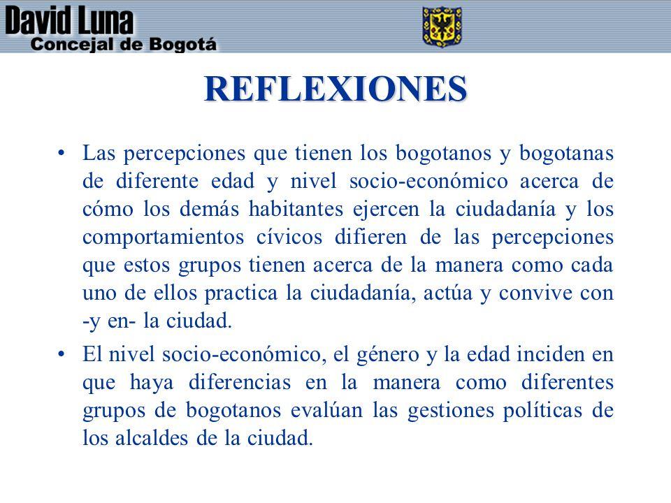 REFLEXIONES Las percepciones que tienen los bogotanos y bogotanas de diferente edad y nivel socio-económico acerca de cómo los demás habitantes ejerce