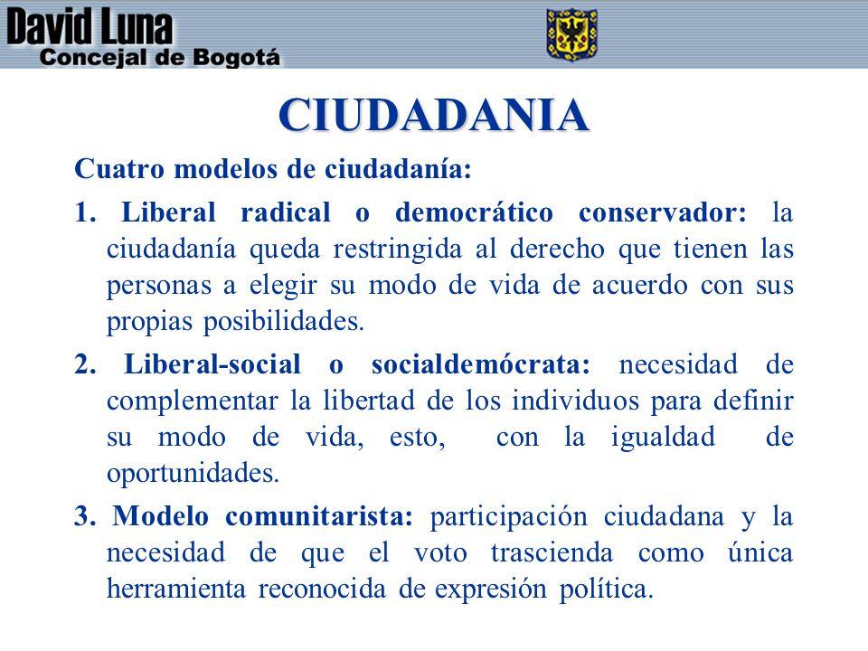 CIUDADANIA Cuatro modelos de ciudadanía: 1. Liberal radical o democrático conservador: la ciudadanía queda restringida al derecho que tienen las perso