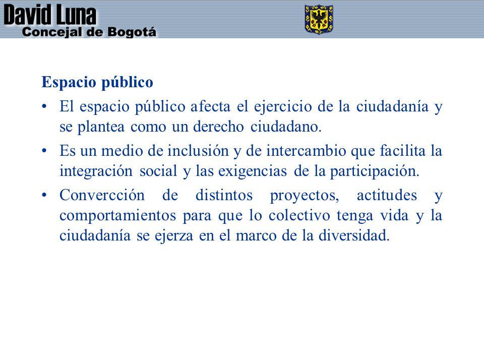Espacio público El espacio público afecta el ejercicio de la ciudadanía y se plantea como un derecho ciudadano. Es un medio de inclusión y de intercam