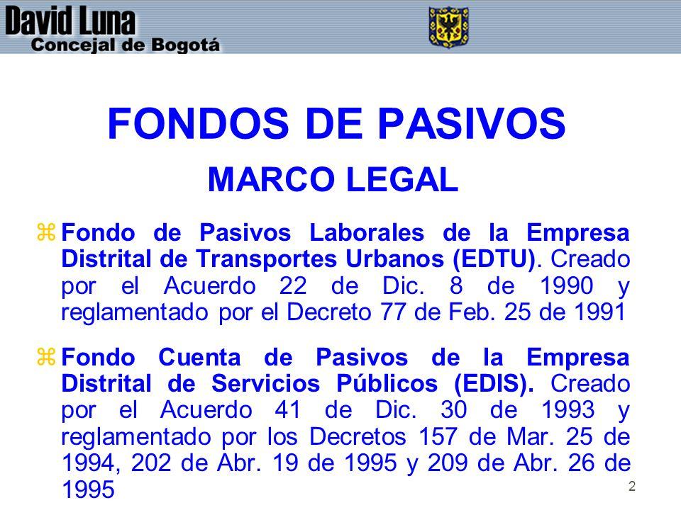2 FONDOS DE PASIVOS MARCO LEGAL zFondo de Pasivos Laborales de la Empresa Distrital de Transportes Urbanos (EDTU).