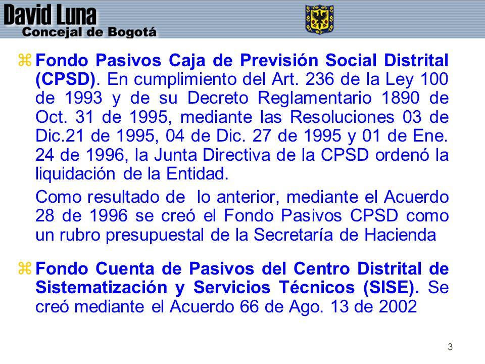3 zFondo Pasivos Caja de Previsión Social Distrital (CPSD).