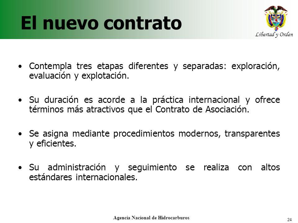 24 Libertad y Orden Agencia Nacional de Hidrocarburos El nuevo contrato Contempla tres etapas diferentes y separadas: exploración, evaluación y explot