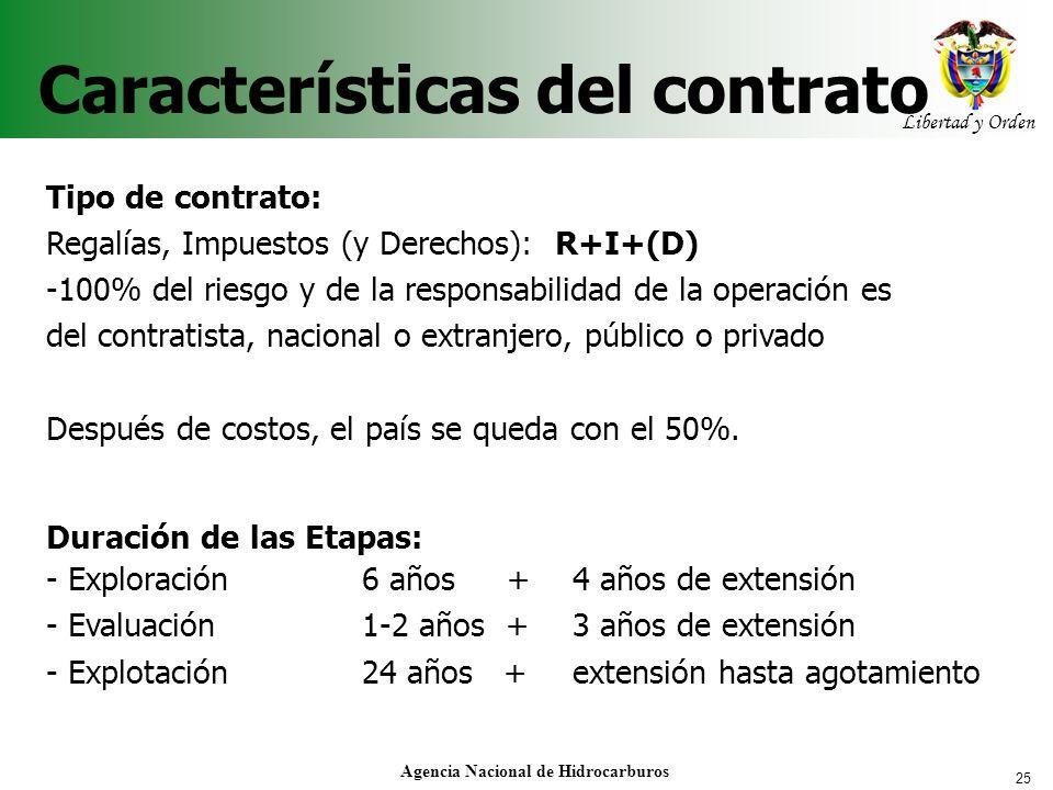 25 Libertad y Orden Agencia Nacional de Hidrocarburos Características del contrato Tipo de contrato: Regalías, Impuestos (y Derechos): R+I+(D) -100% d