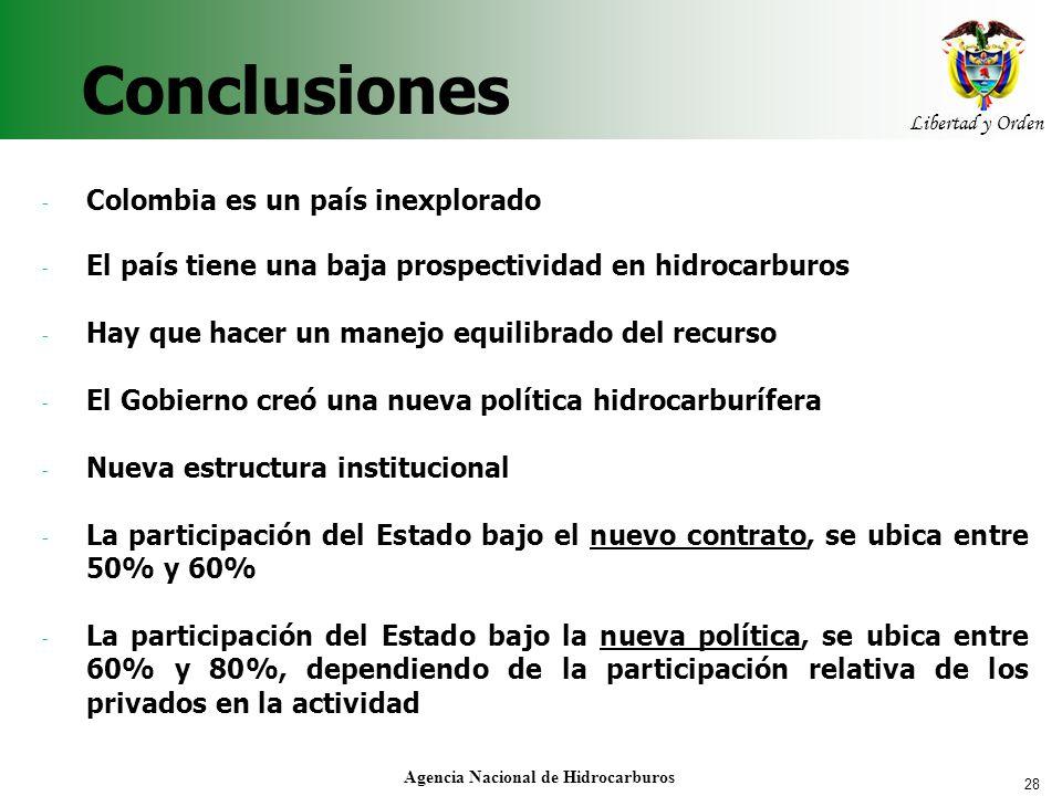28 Libertad y Orden Agencia Nacional de Hidrocarburos Conclusiones - Colombia es un país inexplorado - El país tiene una baja prospectividad en hidroc