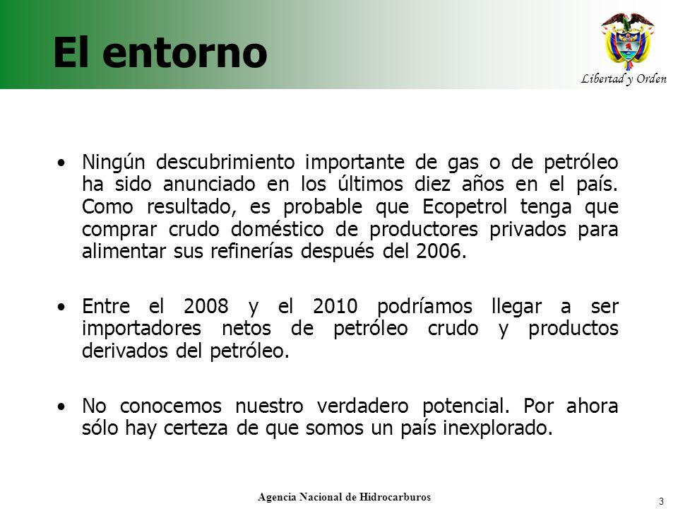 3 Libertad y Orden Agencia Nacional de Hidrocarburos El entorno Ningún descubrimiento importante de gas o de petróleo ha sido anunciado en los últimos