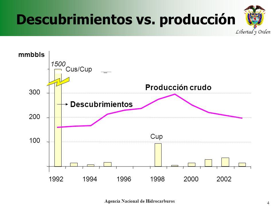 4 Libertad y Orden Agencia Nacional de Hidrocarburos Descubrimientos vs. producción 100 200 300 199219941996199820002002. Producción crudo 1500 Cus/Cu