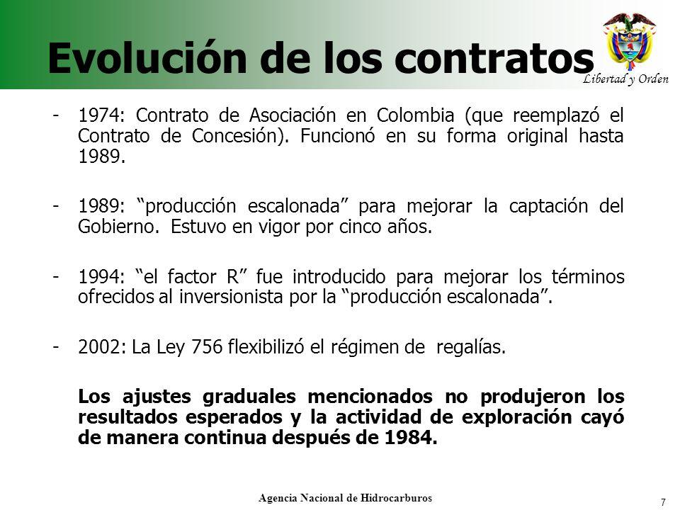 7 Libertad y Orden Agencia Nacional de Hidrocarburos Evolución de los contratos -1974: Contrato de Asociación en Colombia (que reemplazó el Contrato d