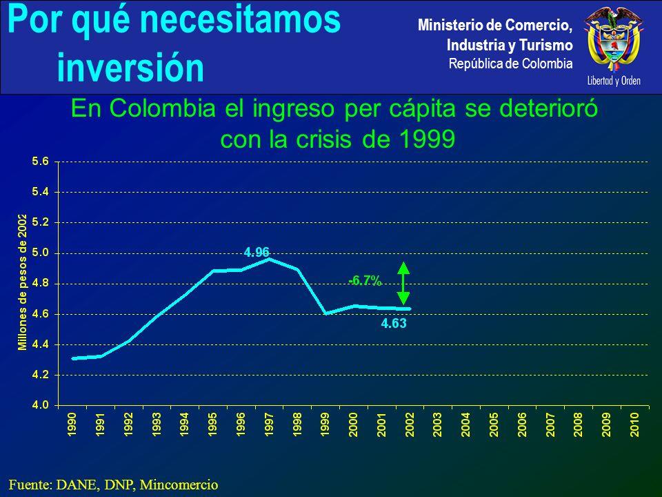 Ministerio de Comercio, Industria y Turismo República de Colombia El reto es recuperarlo...