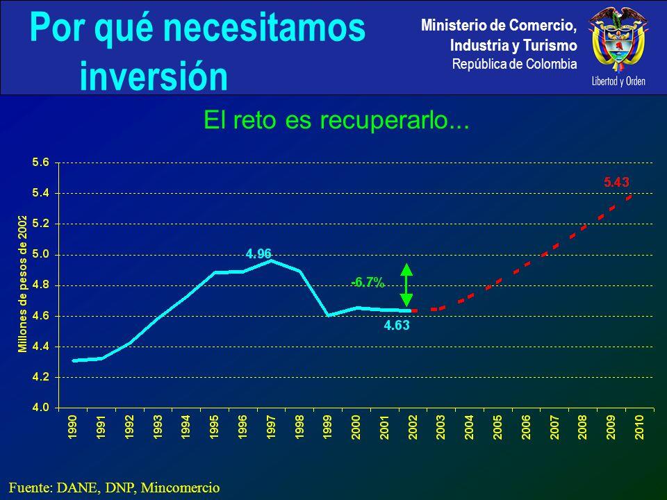 Ministerio de Comercio, Industria y Turismo República de Colombia Para lograrlo necesitamos crecer más...