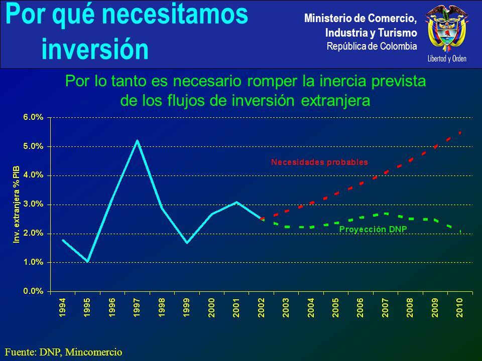 Ministerio de Comercio, Industria y Turismo República de Colombia Fuente: DNP, Mincomercio Por lo tanto es necesario romper la inercia prevista de los flujos de inversión extranjera Por qué necesitamos inversión