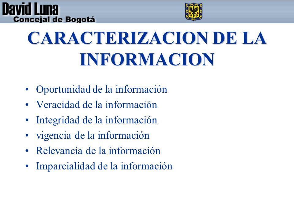 CARACTERIZACION DE LA INFORMACION Oportunidad de la información Veracidad de la información Integridad de la información vigencia de la información Relevancia de la información Imparcialidad de la información