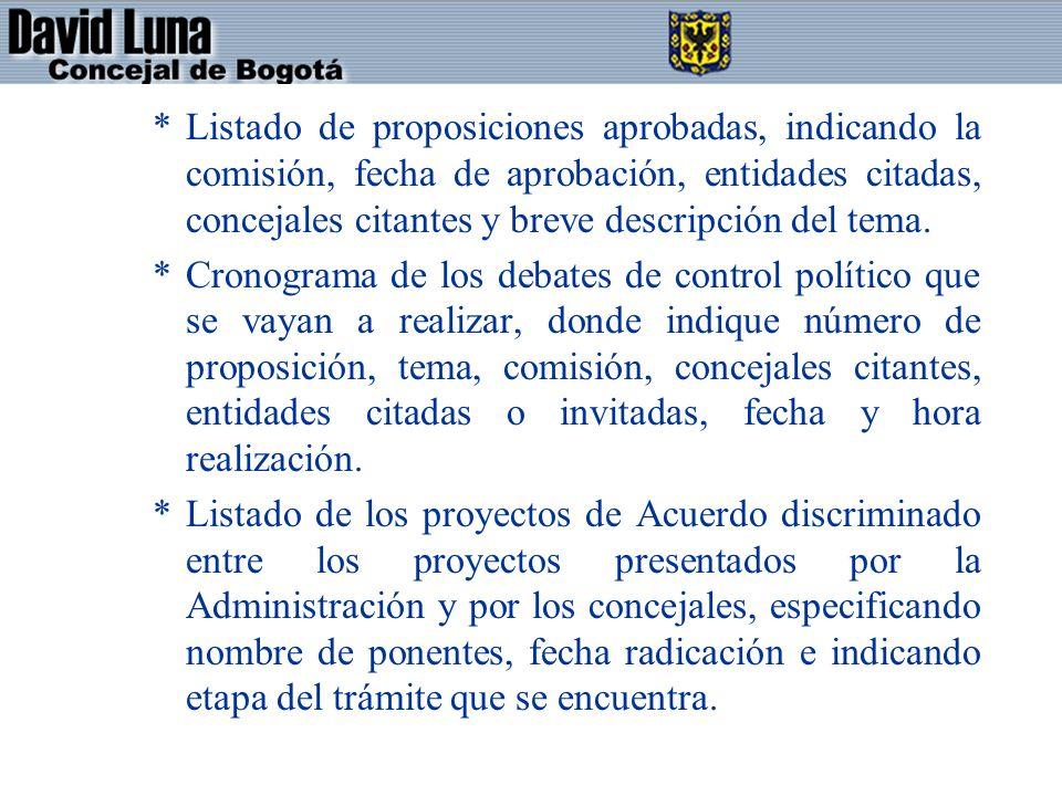 *Listado de proposiciones aprobadas, indicando la comisión, fecha de aprobación, entidades citadas, concejales citantes y breve descripción del tema.