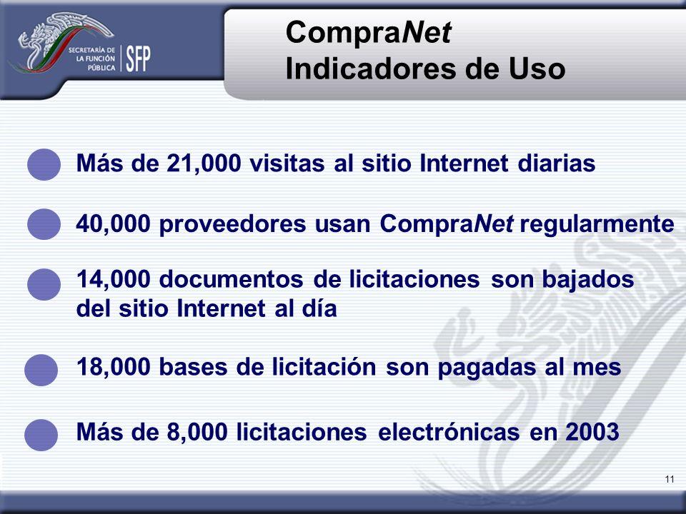 11 CompraNet Indicadores de Uso Más de 21,000 visitas al sitio Internet diarias 40,000 proveedores usan CompraNet regularmente 14,000 documentos de li