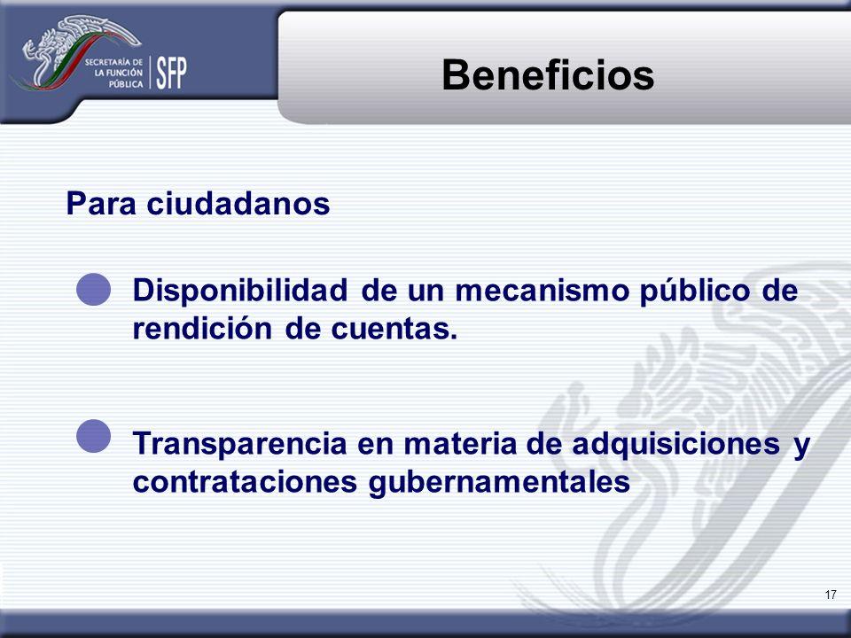 17 Para ciudadanos Disponibilidad de un mecanismo público de rendición de cuentas. Transparencia en materia de adquisiciones y contrataciones gubernam