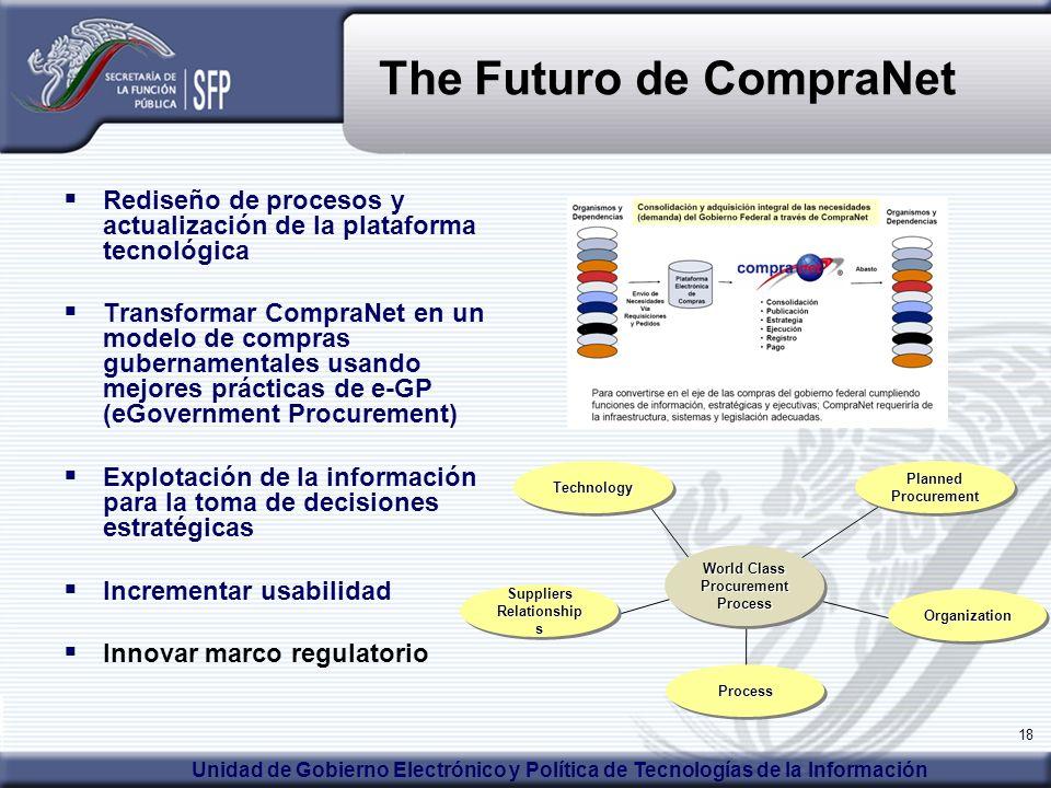 18 The Futuro de CompraNet Unidad de Gobierno Electrónico y Política de Tecnologías de la Información Rediseño de procesos y actualización de la plata