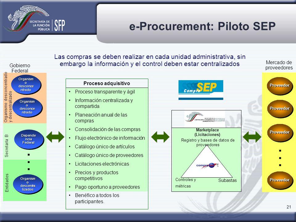 21 e-Procurement: Piloto SEP Las compras se deben realizar en cada unidad administrativa, sin embargo la información y el control deben estar centrali