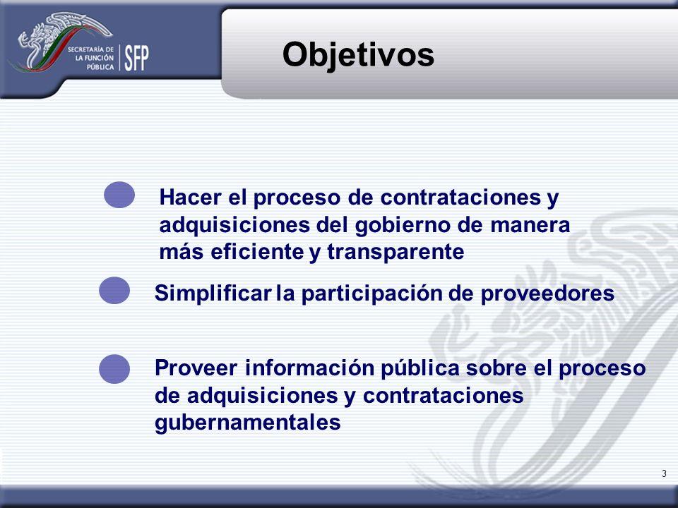 4 Adquisiciones Gubernamentales 80% adquirido vía licitaciones públicas.