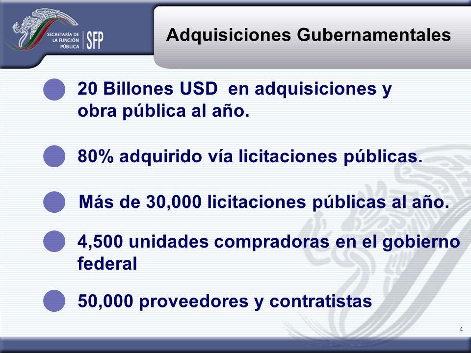 4 Adquisiciones Gubernamentales 80% adquirido vía licitaciones públicas. 4,500 unidades compradoras en el gobierno federal 50,000 proveedores y contra