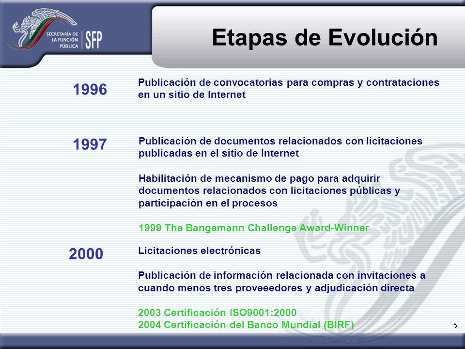 5 Etapas de Evolución Publicación de convocatorias para compras y contrataciones en un sitio de Internet 1996 Publicación de documentos relacionados c