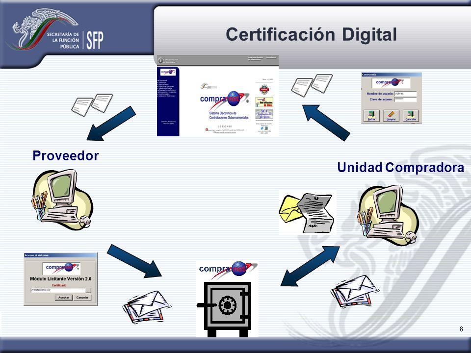 9 Seguridad Como mecanismo de identificación electrónica, CompraNet utiliza un sistema PKI (Public key Infrastructure) Llave pública + llave privada La aplicación tecnológica (basada en estándares internacionales) es 100% desarrollo mexicano (SeguriData), y es extensivamente usado por otras instituciones públicas, financieras y del sector privado en México