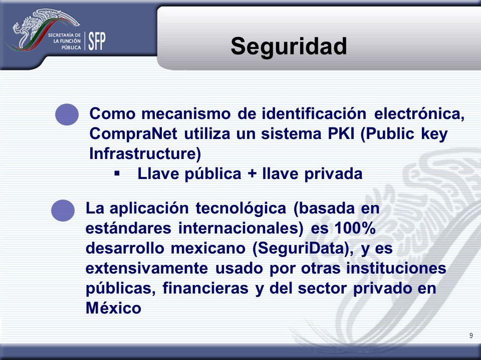 9 Seguridad Como mecanismo de identificación electrónica, CompraNet utiliza un sistema PKI (Public key Infrastructure) Llave pública + llave privada L