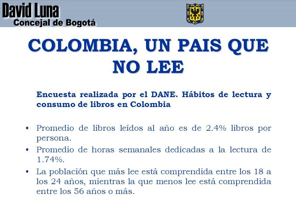 COLOMBIA, UN PAIS QUE NO LEE Encuesta realizada por el DANE.