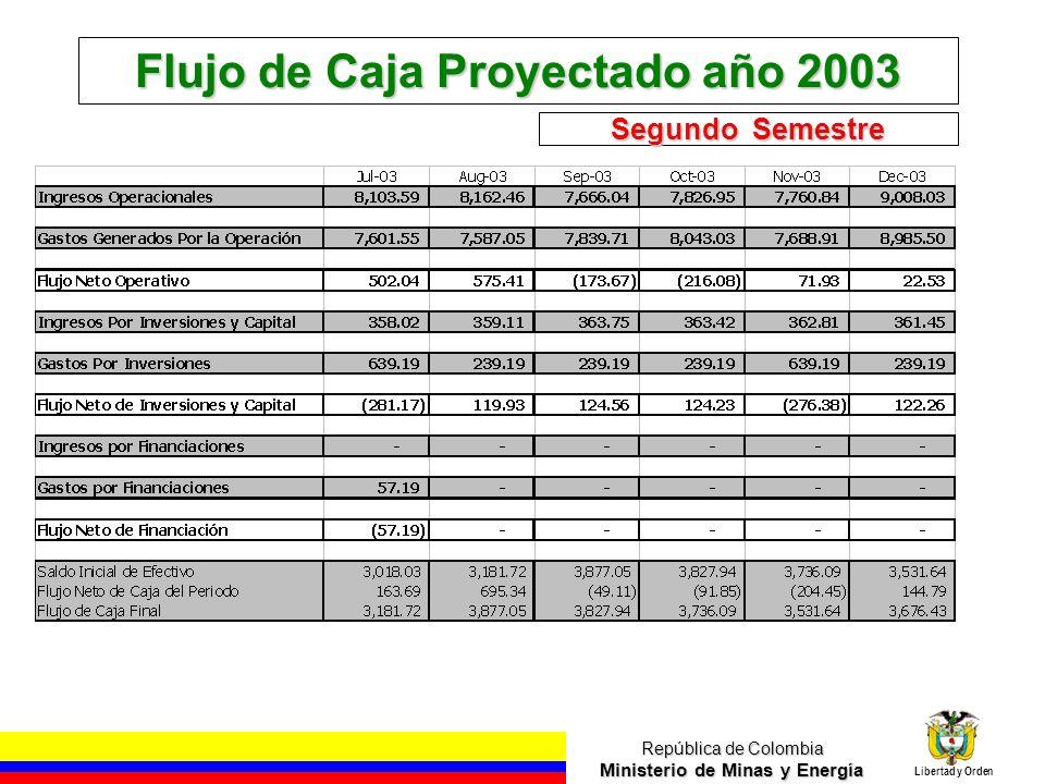 República de Colombia Ministerio de Minas y Energía Libertad y Orden Flujo de Caja Proyectado año 2003 Segundo Semestre