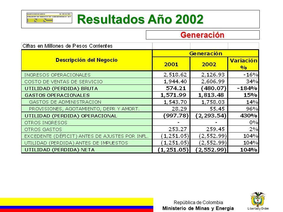 República de Colombia Ministerio de Minas y Energía Libertad y Orden Resultados Año 2002 Generación