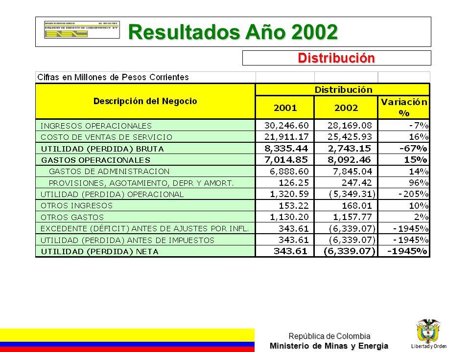 República de Colombia Ministerio de Minas y Energía Libertad y Orden Resultados Año 2002 Distribución
