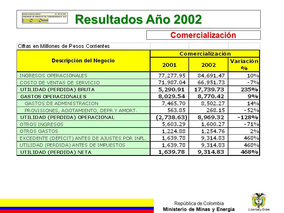 República de Colombia Ministerio de Minas y Energía Libertad y Orden Resultados Año 2002 Comercialización