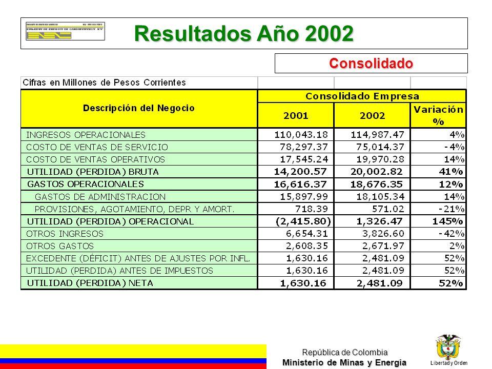 República de Colombia Ministerio de Minas y Energía Libertad y Orden Resultados Año 2002 Consolidado